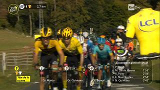 Tour de France 2020 - 15a tappa: Lyon - Grand Colombier - RaiPlay